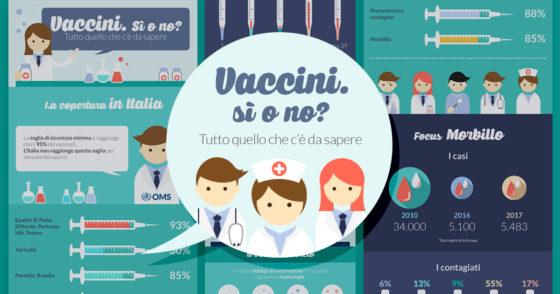 Vaccini: sì o no? Tutto quello che c'è da sapere